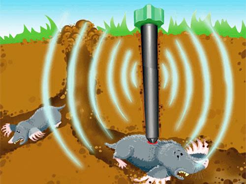 Электронные ультразвуковые отпугиватели, забудьте про эти бестолковые пустышки