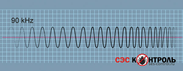 myshi fact ultrazvuk - Как узнать есть ли в холодильнике мышь